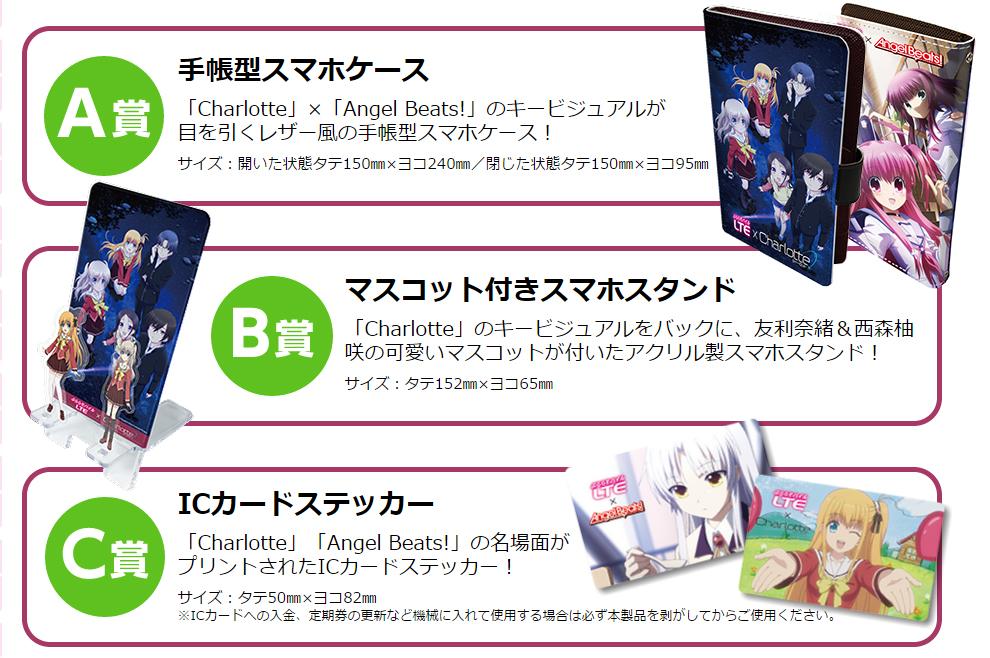 ぷららキャンペーン2